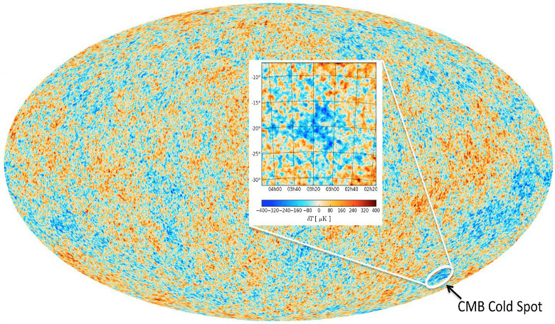 The map of the cosmic microwave background (CMB) sky produced by the Planck satellite. Red represents slightly warmer regions, and blue slightly cooler regions. The Cold Spot is shown in the inset. Image: ESA and Durham University