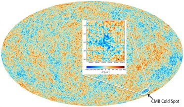 big bang, Cold Spot, cosmic microwave background, multiverse, super void