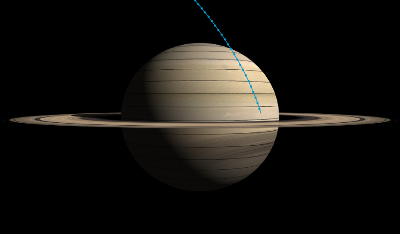 Cassini's final plunge toward Saturn, with tick marks representing time intervals of 2 minutes, leading to the spacecraft's entry into the atmosphere. Image: NASA/JPL-Caltech
