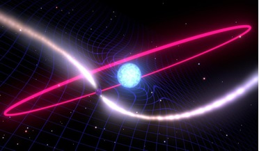 Albert Einstein, Lense-Thirring effect, pulsars, Theory of general relativity, white dwarf