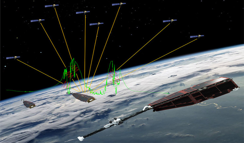 Signals (yellow lines) from GPS satellites can be interrupted when LEO satellites fly into equatorial plasma irregularities. The green line is a sample electron density profile measured by Swarm during one of these events. Image: ESA–ATG medialab