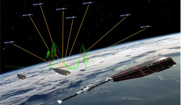 GPS, Ionosphere Thunderstorms, Low Earth Orbit, Swarm mission