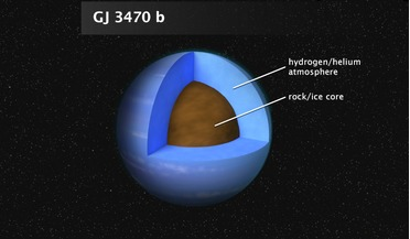 exoplanet atmospheres, Gliese 3470 b, Hubble Space Telescope, spectroscopy, Spitzer Space Telescope
