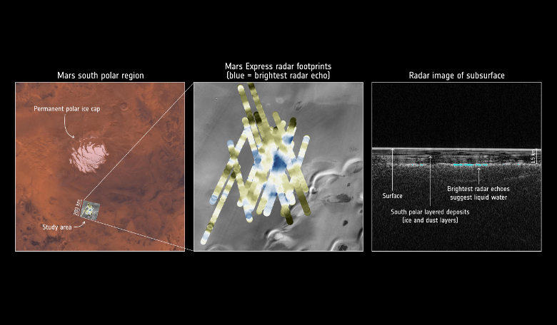 Mars set for closest approach since 2003