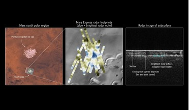 liquid water, Mars Advanced Radar for Subsurface and Ionosphere Sounding instrument (MARSIS), Mars Express, microbial life