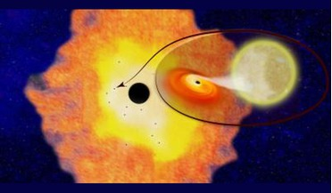 black hole-low mass binaries, Chandra X-ray Observatory, Sagittarius A*, supermassive black hole, X-rays