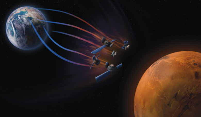Four missions from four nations are set to head to the Red Planet in 2020. Image: K. Cantner, AGI