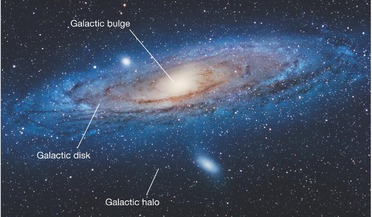 blue horizontal-branch stars, JWST, Milky Way, Milky Way Halo, Sloan Digital Sky Survey