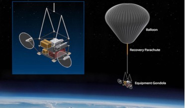 climate change, solar geogineers, stratospheric balloon, Stratospheric Controlled Perturbation Experiment (SCoPEx), Swedish Space Corporation (SSC)