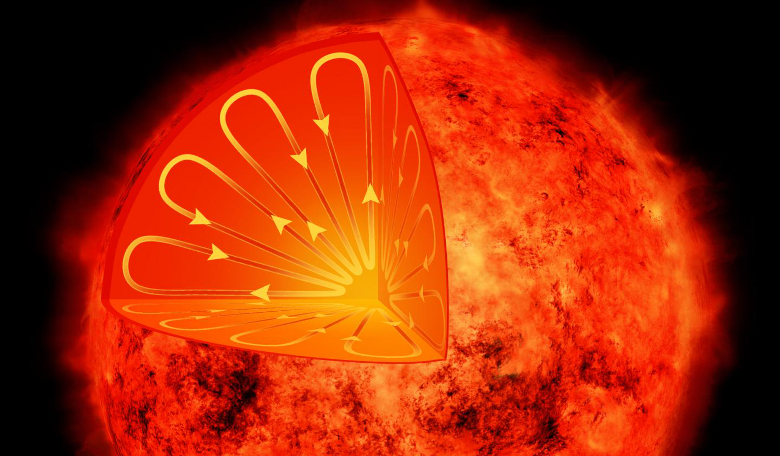 An artist's illustration depicts the interior of a low-mass star. Such stars have different interior structures than our Sun, so they are not expected to show magnetic activity cycles. Image: NASA/CXC/M.Weiss