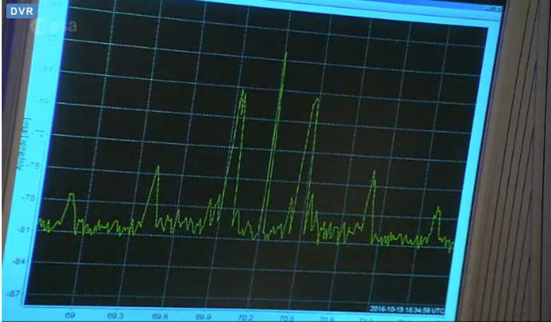 Screen showing the signal received from the Trace Gas Orbiter confirming that it is now in orbit around Mars. Image: ESA