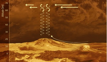 ESA's Venus Express satellite, fountain of Aphrodite, gravity waves, LATMOS, Venus