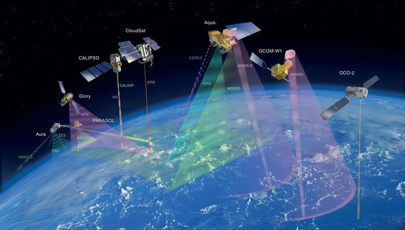 issue13-Australia-needs-its-own-polar-orbiting-satellites.jpg