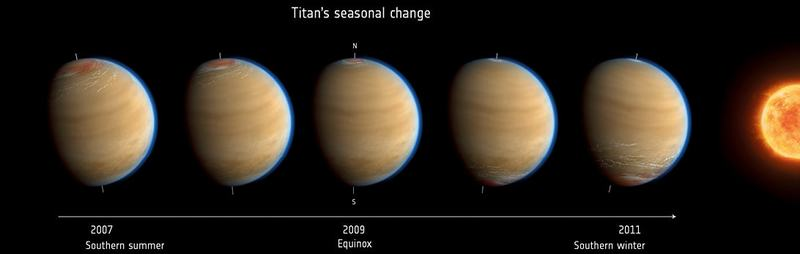 Figure 3. Inspired by data from the Cassini mission, this artist's impression of Titan shows the change in observed atmospheric effects before, during and after equinox in 2009.