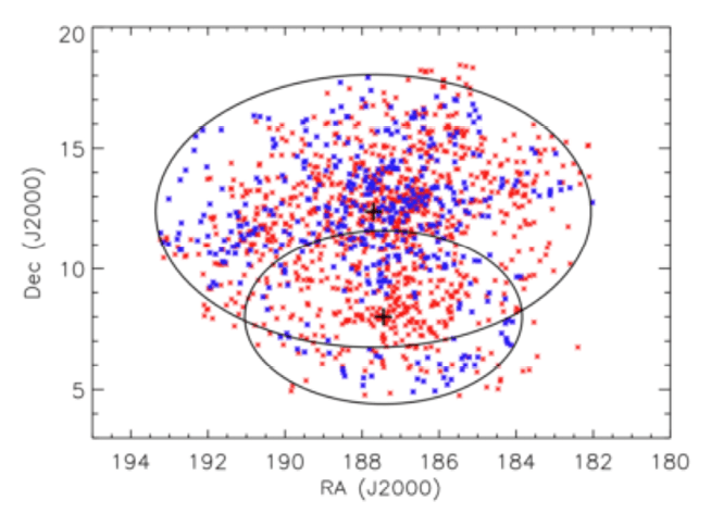 issue9-figure-5-all-of-the-virgo-cluster-galaxies-are-marked-in-red.png