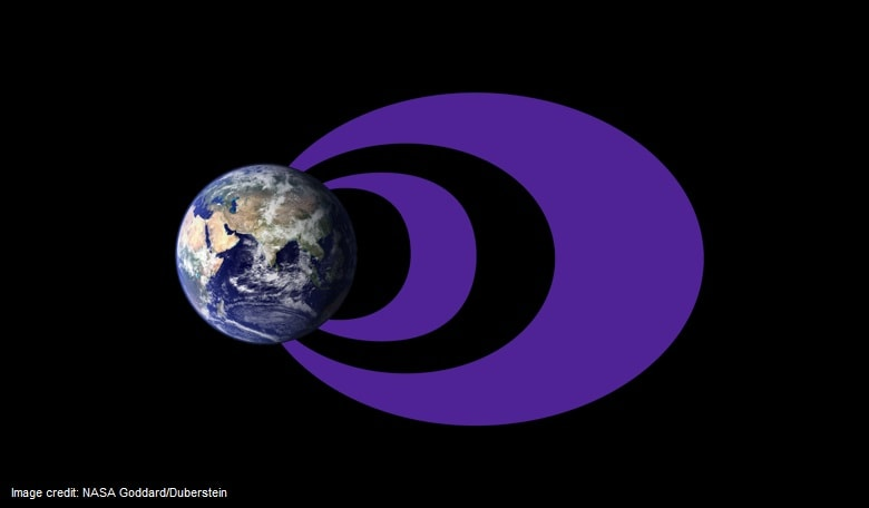(Illustration) The traditional idea of the radiation belts includes a larger, more dynamic outer belt and a smaller, more stable inner belt with an empty slot region separating the two.