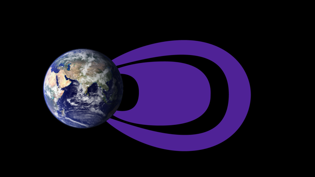 At the lowest electron energy levels measured, about 0.1 MeV, the radiation belts look much different. Here, the inner belt is much larger than in the traditional picture, expanding into the region that has long been considered part of the empty slot region. The outer belt is diminished and doesn't expand as far in these lower electron energies.