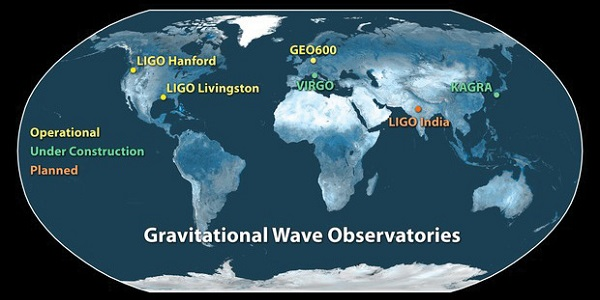Current operating facilities in the global network include the twin LIGO detectors - in Hanford, Washington, and Livingston, Louisiana, - and GEO600 in Germany. The Virgo detector in Italy and the Kamioka Gravitational Wave Detector (KAGRA) in Japan are undergoing upgrades and are expected to begin operations in 2016 and 2018, respectively. A sixth observatory is being planned in India. Having more gravitational-wave observatories around the globe helps scientists pin down the locations and sources of gravitational waves coming from space.